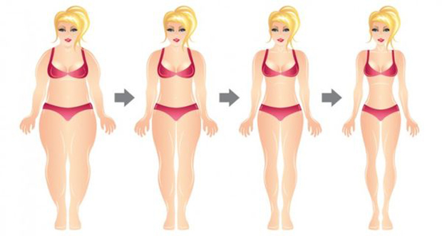 Get-Rid-of-Belly-Fat-With-5-Easy-Steps